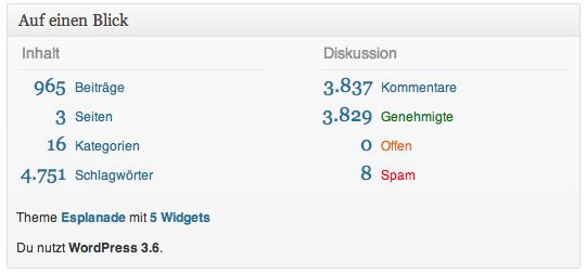 Blogstatistiken - Webmasterfriday